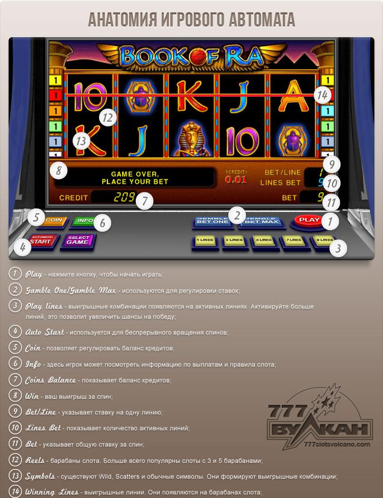 Игры Автоматы Онлайн Бесплатно Без Регистрации Вулкан
