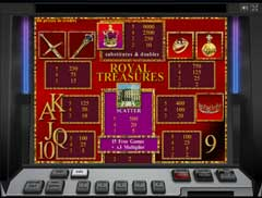 Выплаты в Royal Treasures слоте